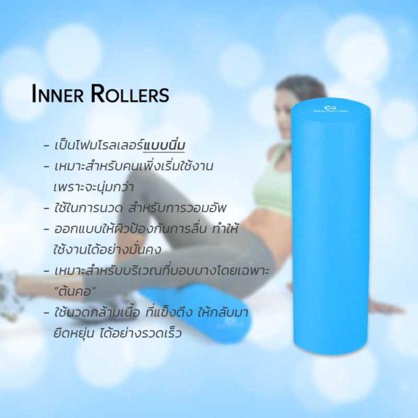 2in1 โฟมโรลเลอร์ สีฟ้า