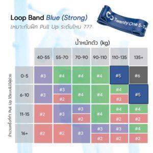 Loop Band Strong