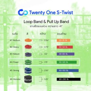 Loop Band Power