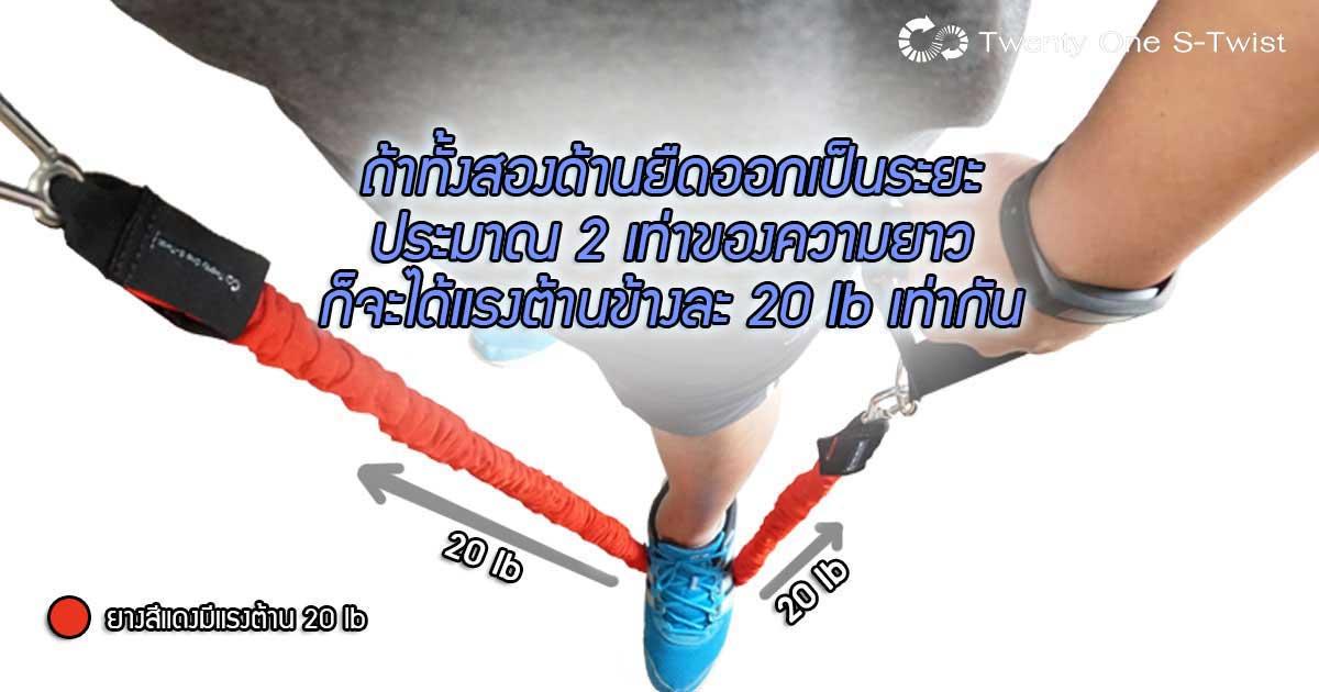 แรงต้านของยางมักจะวัดที่ระยะยืด 2 เท่าของความยาว
